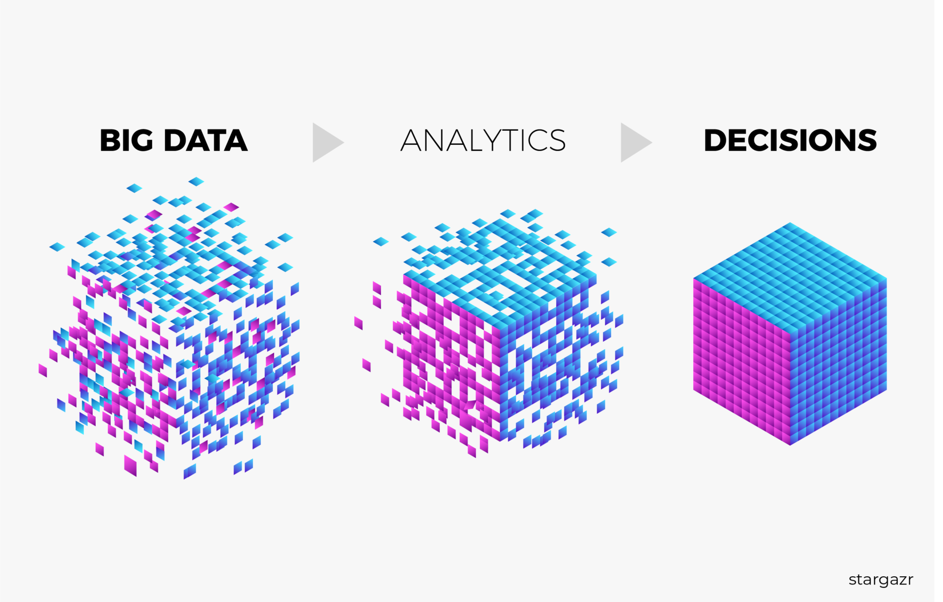 data reduction businesses